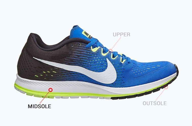 running shoe anatomy - midsole