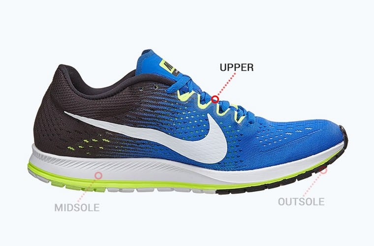 running shoe anatomy - upper